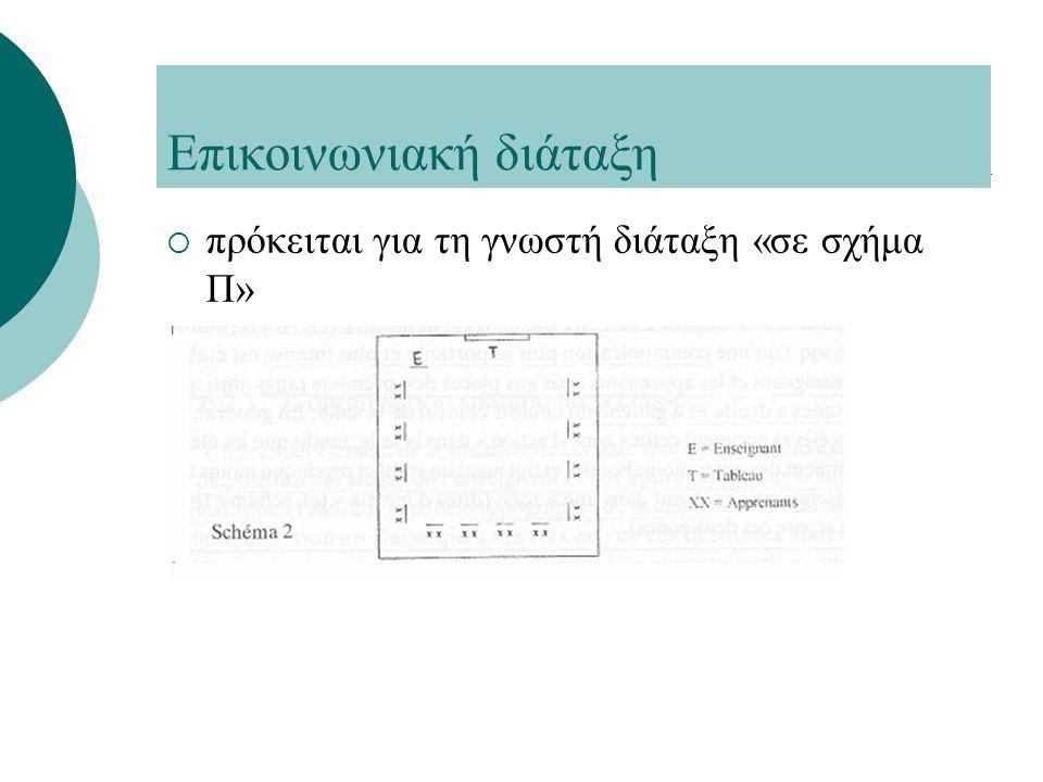 Επικοινωνιακή διάταξη  πρόκειται για τη γνωστή διάταξη «σε σχήμα Π»