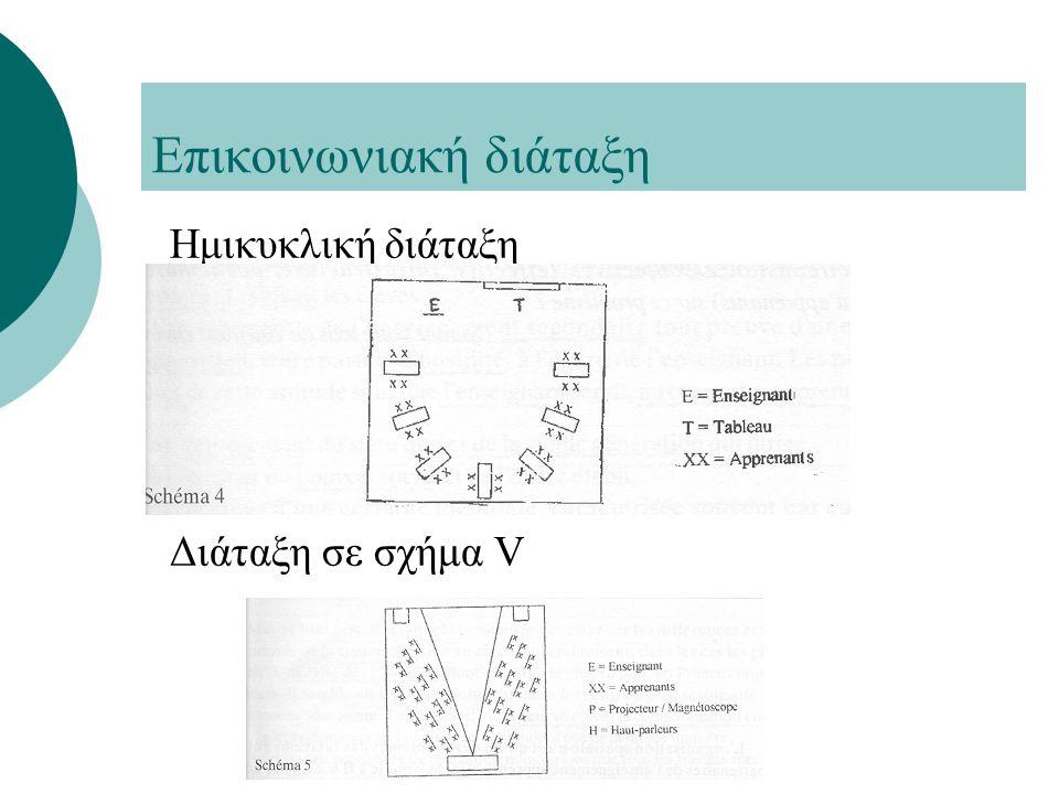Επικοινωνιακή διάταξη Ημικυκλική διάταξη Διάταξη σε σχήμα V