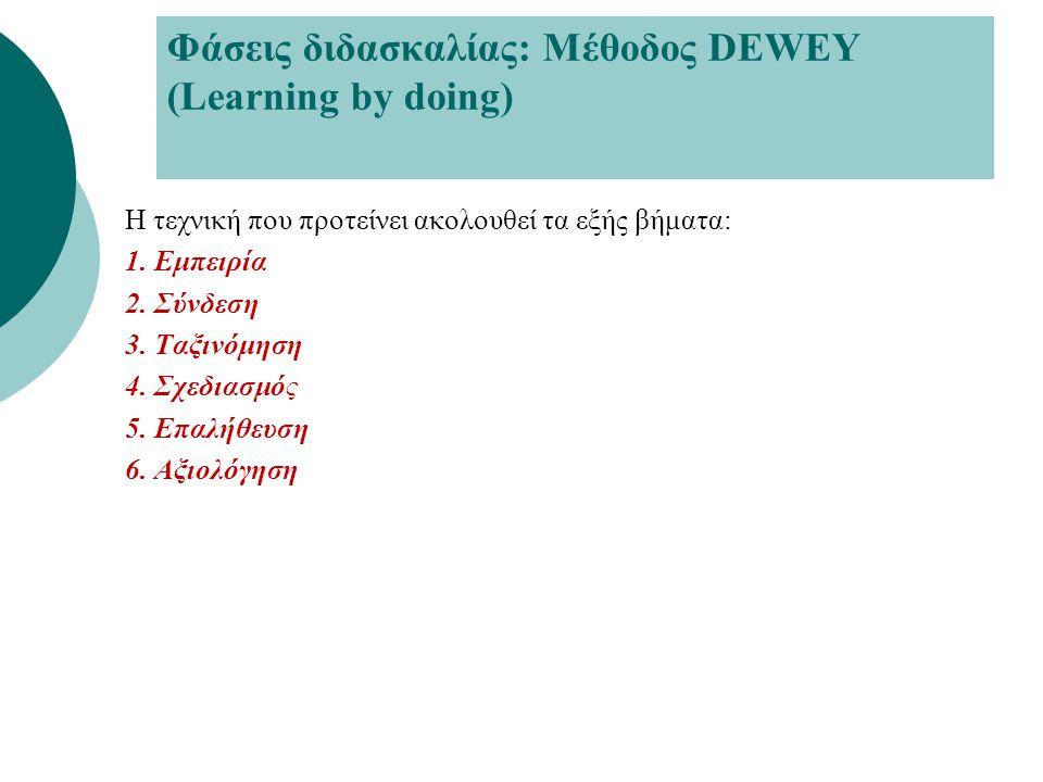 Φάσεις διδασκαλίας: Μέθοδος DEWEY (Learning by doing) Η τεχνική που προτείνει ακολουθεί τα εξής βήματα: 1. Εμπειρία 2. Σύνδεση 3. Ταξινόμηση 4. Σχεδια