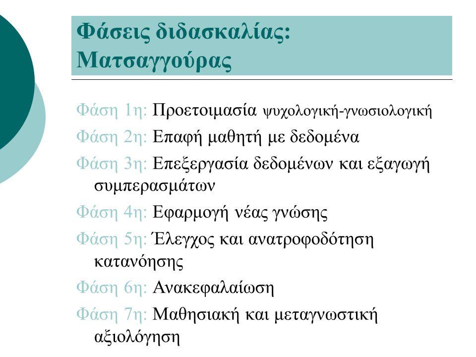 Φάσεις διδασκαλίας: Ματσαγγούρας Φάση 1η: Προετοιμασία ψυχολογική-γνωσιολογική Φάση 2η: Επαφή μαθητή με δεδομένα Φάση 3η: Επεξεργασία δεδομένων και εξ
