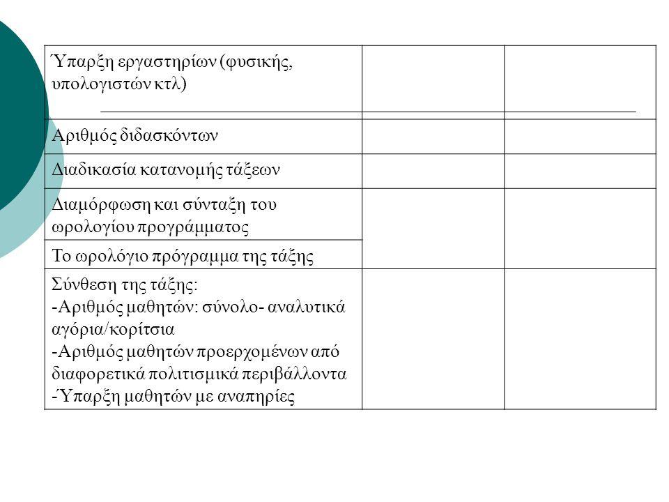 Ύπαρξη εργαστηρίων (φυσικής, υπολογιστών κτλ) Αριθμός διδασκόντων Διαδικασία κατανομής τάξεων Διαμόρφωση και σύνταξη του ωρολογίου προγράμματος Το ωρο