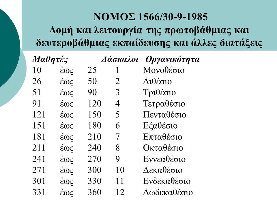 Μαθητές Δάσκαλοι Οργανικότητα 10 έως 25 1 Μονοθέσιο 26 έως 50 2 Διθέσιο 51 έως 90 3 Τριθέσιο 91 έως 120 4 Τετραθέσιο 121 έως 150 5 Πενταθέσιο 151 έως