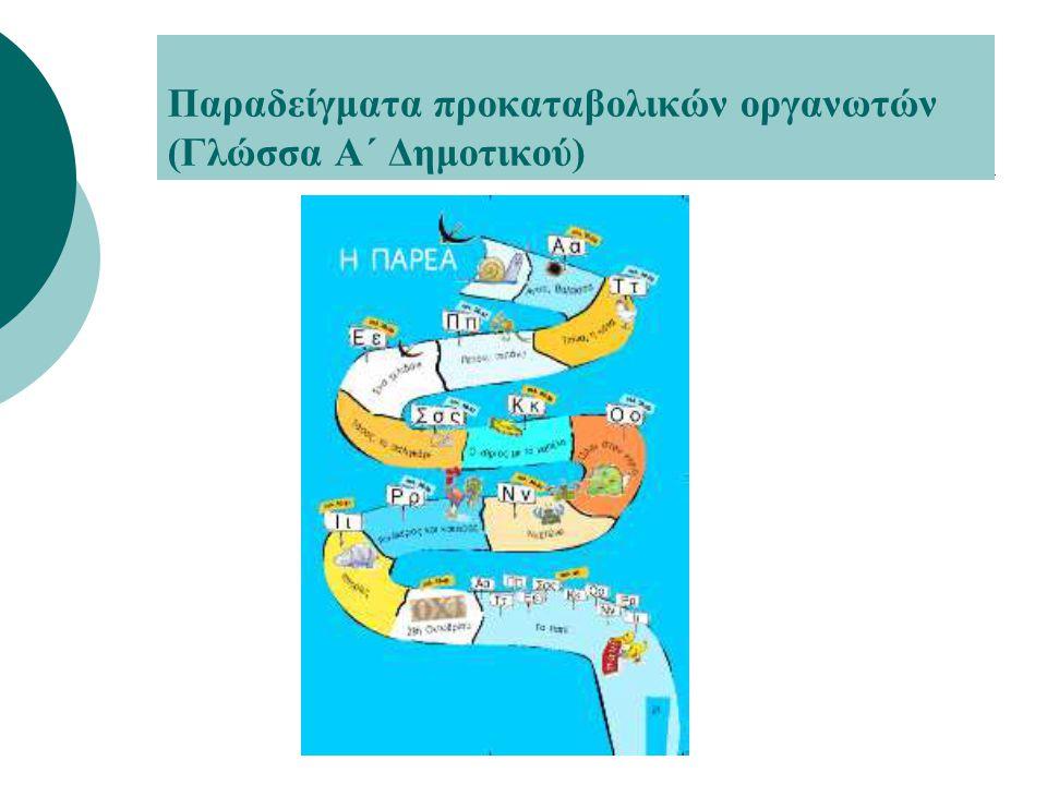 Παραδείγματα προκαταβολικών οργανωτών (Γλώσσα Α΄ Δημοτικού)