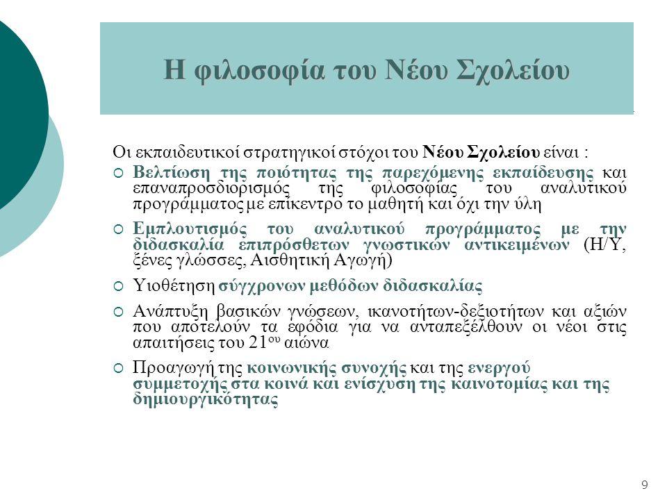 Ψυχολογική προετοιμασία των μαθητών σχετικά με το νέο αντικείμενο (ΙΙ) Ο Ε.