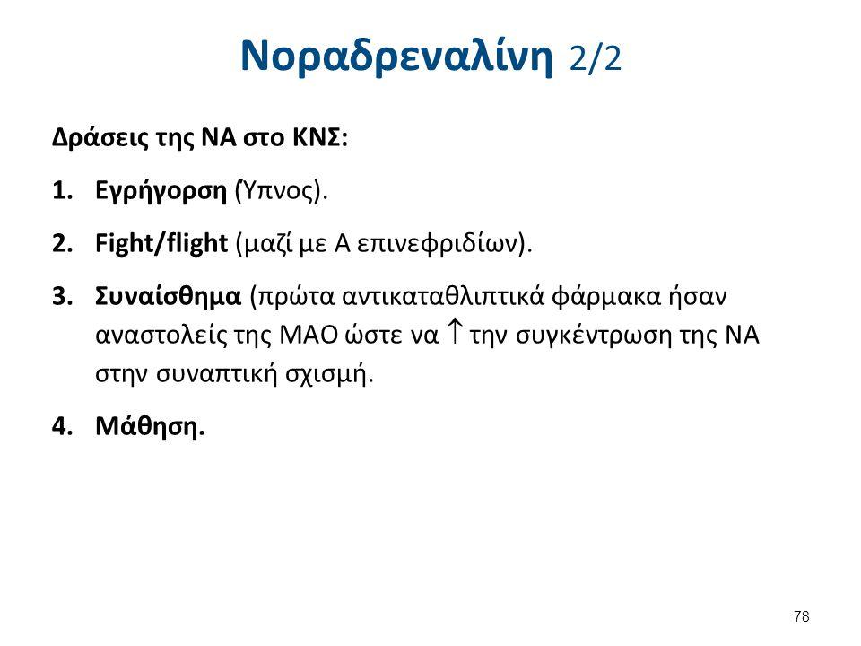 Νοραδρεναλίνη 2/2 Δράσεις της ΝΑ στο ΚΝΣ: 1.Εγρήγορση (Ύπνος). 2.Fight/flight (μαζί με Α επινεφριδίων). 3.Συναίσθημα (πρώτα αντικαταθλιπτικά φάρμακα ή