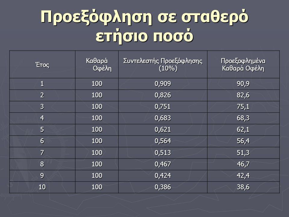 Προεξόφληση σε σταθερό ετήσιο ποσό Έτος Καθαρά Οφέλη Συντελεστής Προεξόφλησης (10%) Προεξοφλημένα Καθαρά Οφέλη 11000,90990,9 21000,82682,6 31000,75175