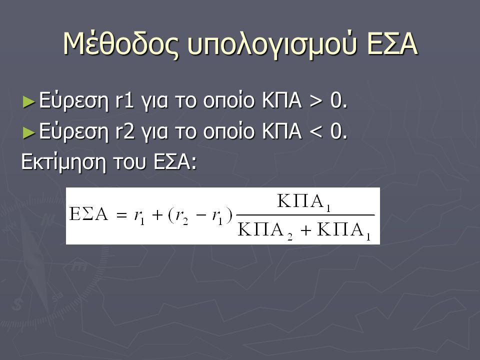 Μέθοδος υπολογισμού ΕΣΑ ► Εύρεση r1 για το οποίο ΚΠΑ > 0. ► Εύρεση r2 για το οποίο ΚΠΑ < 0. Εκτίμηση του ΕΣΑ: