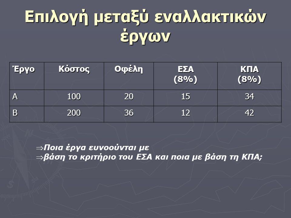 Επιλογή μεταξύ εναλλακτικών έργων ΈργοΚόστοςΟφέληΕΣΑ(8%)ΚΠΑ(8%) Α100201534 Β200361242 Ποια έργα ευνοούνται με βάση το κριτήριο του ΕΣΑ και ποια με βάση τη ΚΠΑ;