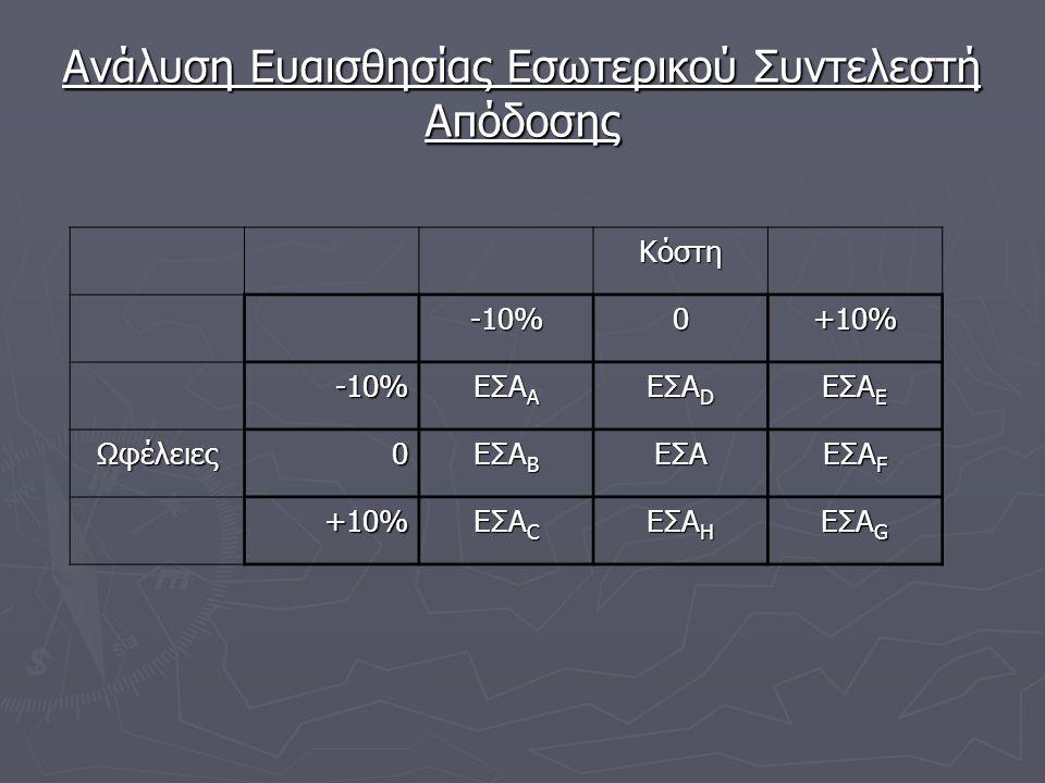 Ανάλυση Ευαισθησίας Εσωτερικού Συντελεστή Απόδοσης Κόστη -10%0+10% -10% ΕΣΑ Α ΕΣΑ D ΕΣΑ E Ωφέλειες0 ΕΣΑ B ΕΣΑ ΕΣΑ F +10% ΕΣΑ C ΕΣΑ H ΕΣΑ G