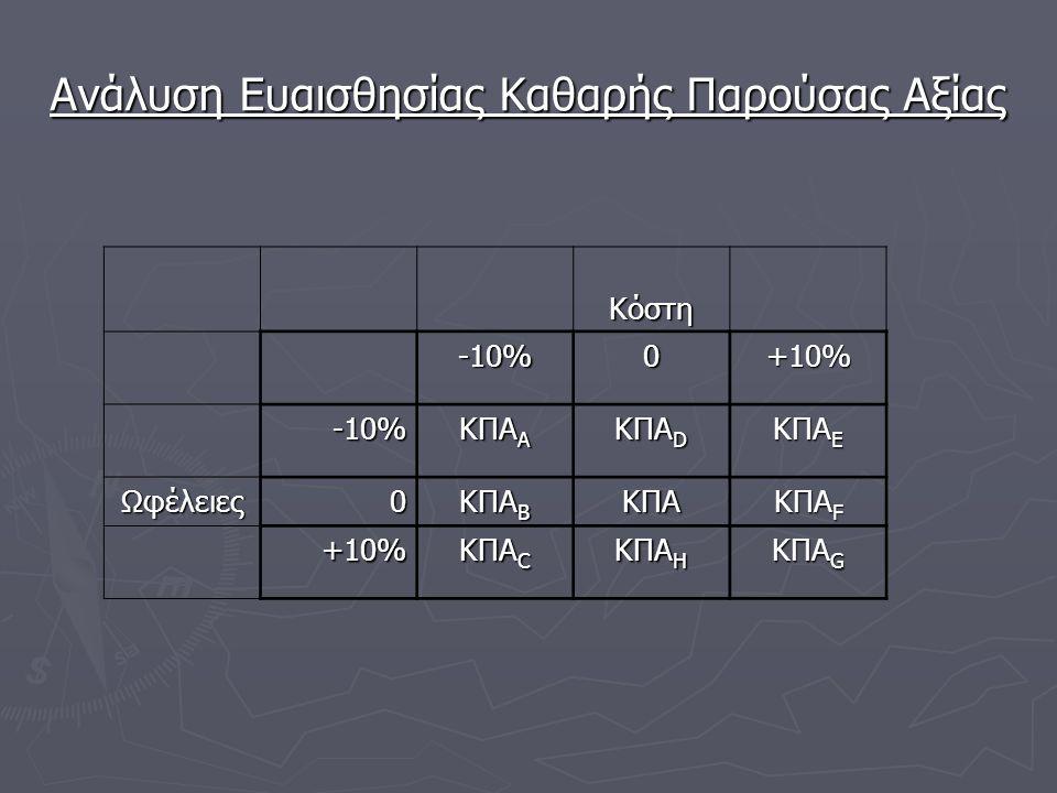 Ανάλυση Ευαισθησίας Καθαρής Παρούσας Αξίας Κόστη -10%0+10% -10% ΚΠΑ Α ΚΠΑ D ΚΠΑ E Ωφέλειες0 ΚΠΑ B ΚΠΑ ΚΠΑ F +10% ΚΠΑ C ΚΠΑ H ΚΠΑ G