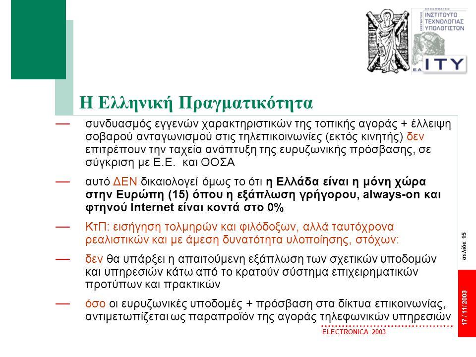 σελίδα 15 17 / 11/ 2003 ELECTRONICA 2003 Η Ελληνική Πραγματικότητα — συνδυασμός εγγενών χαρακτηριστικών της τοπικής αγοράς + έλλειψη σοβαρού ανταγωνισμού στις τηλεπικοινωνίες (εκτός κινητής) δεν επιτρέπουν την ταχεία ανάπτυξη της ευρυζωνικής πρόσβασης, σε σύγκριση με Ε.Ε.
