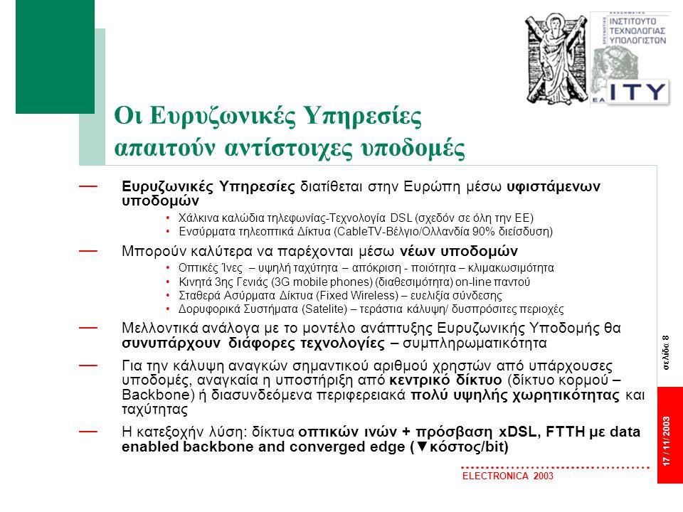 σελίδα 19 17 / 11/ 2003 ELECTRONICA 2003 Ιδιαιτερότητες της Ευρυζωνικότητας στην Ελλάδα — Μικρή σε μέγεθος και δύσκολη αγορά — Δύσκολη γεωγραφική σύνθεση που δυσκολεύει την ανάπτυξη δικτύων — Ευρύ ψηφιακό χάσμα — Εμβρυϊκής μορφής ανταγωνισμός στην αγορά Ευρυζωνικών δικτύων και υπηρεσιών — Αδιαμόρφωτο κανονιστικό πλαίσιο