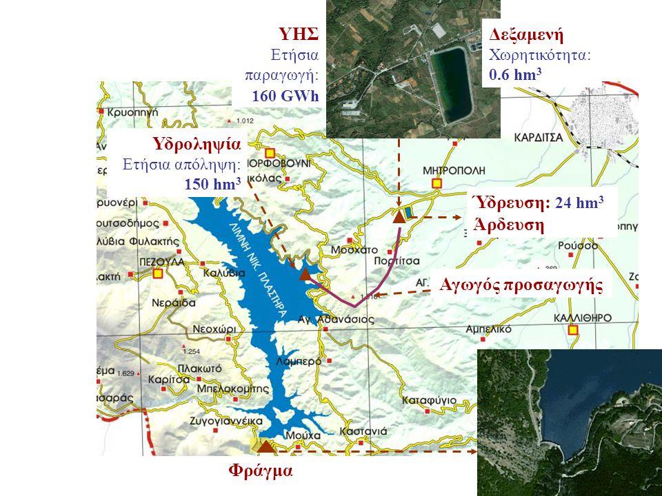 Φράγμα Υδροληψία Ετήσια απόληψη: 150 hm 3 ΥΗΣ Ετήσια παραγωγή: 160 GWh Ύδρευση: 24 hm 3 Άρδευση Αγωγός προσαγωγής Δεξαμενή Χωρητικότητα: 0.6 hm 3