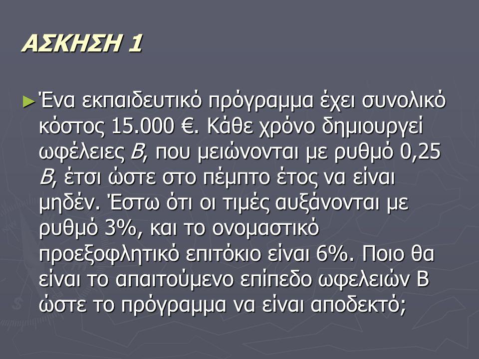 ΑΣΚΗΣΗ 1 ► Ένα εκπαιδευτικό πρόγραμμα έχει συνολικό κόστος 15.000 €.