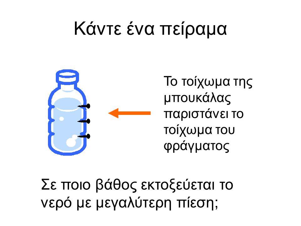 Κάντε ένα πείραμα Το τοίχωμα της μπουκάλας παριστάνει το τοίχωμα του φράγματος Σε ποιο βάθος εκτοξεύεται το νερό με μεγαλύτερη πίεση;