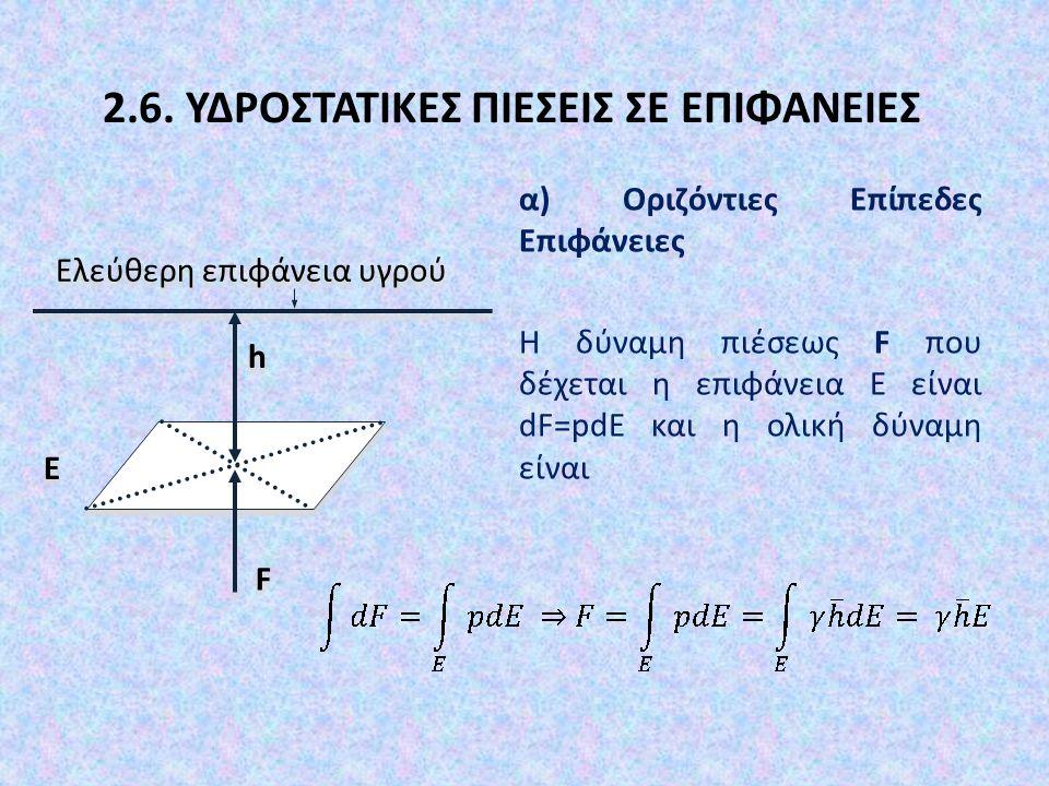 2.6. ΥΔΡΟΣΤΑΤΙΚΕΣ ΠΙΕΣΕΙΣ ΣΕ ΕΠΙΦΑΝΕΙΕΣ α) Οριζόντιες Επίπεδες Επιφάνειες Η δύναμη πιέσεως F που δέχεται η επιφάνεια Ε είναι dF=pdE και η ολική δύναμη