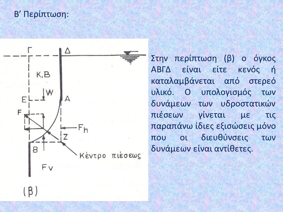 B' Περίπτωση: Στην περίπτωση (β) ο όγκος ΑΒΓΔ είναι είτε κενός ή καταλαμβάνεται από στερεό υλικό. Ο υπολογισμός των δυνάμεων των υδροστατικών πιέσεων