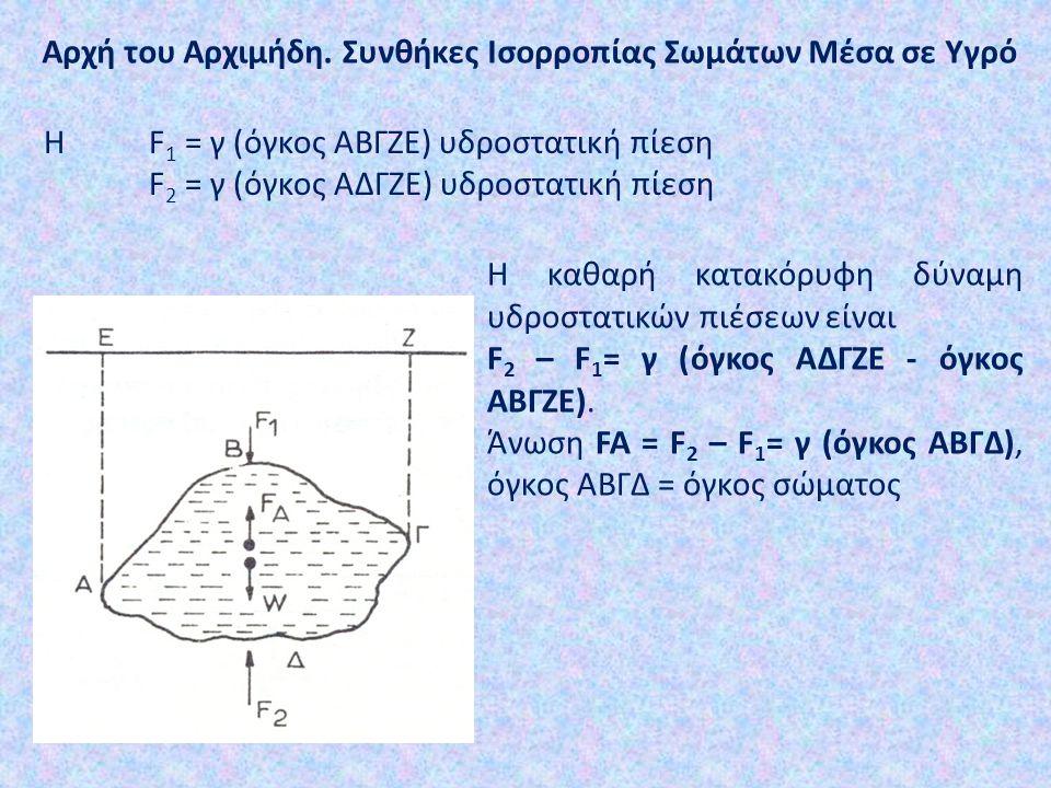 Αρχή του Αρχιμήδη. Συνθήκες Ισορροπίας Σωμάτων Μέσα σε Υγρό Η καθαρή κατακόρυφη δύναμη υδροστατικών πιέσεων είναι F 2 – F 1 = γ (όγκος ΑΔΓΖΕ - όγκος Α