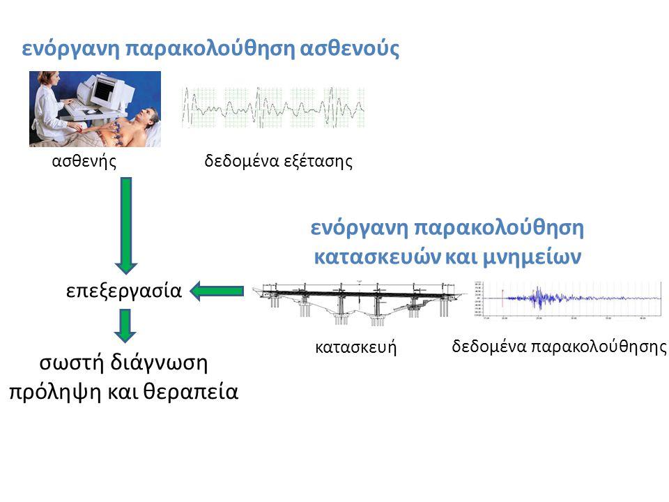 ασθενήςδεδομένα εξέτασης ενόργανη παρακολούθηση ασθενούς κατασκευή δεδομένα παρακολούθησης επεξεργασία σωστή διάγνωση πρόληψη και θεραπεία ενόργανη παρακολούθηση κατασκευών και μνημείων