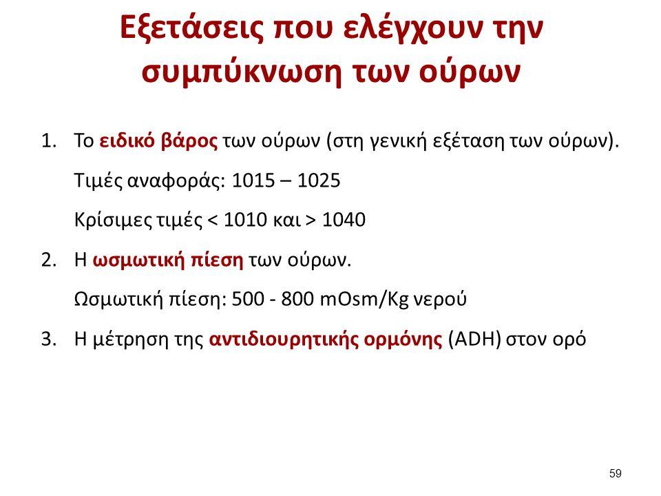 Εξετάσεις που ελέγχουν την συμπύκνωση των ούρων 1.Το ειδικό βάρος των ούρων (στη γενική εξέταση των ούρων).