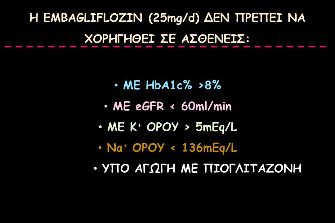 H EMBAGLIFLOZIN (25mg/d) ΔΕΝ ΠΡΕΠΕΙ ΝΑ ΧΟΡΗΓΗΘΕΙ ΣΕ ΑΣΘΕΝΕΙΣ: ΜΕ HbA1c% >8% ME eGFR < 60ml/min ME K + ΟΡΟΥ > 5mEq/L Na + OΡΟΥ < 136mEq/L ΥΠΟ ΑΓΩΓΗ ΜΕ