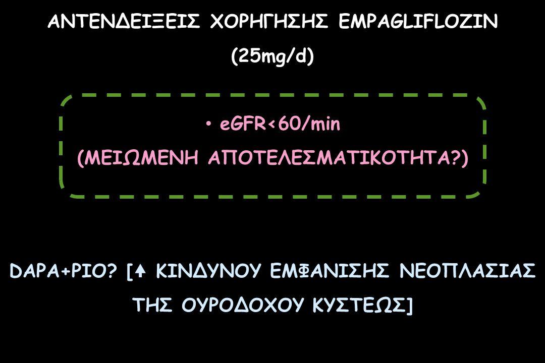 ΑΝΤΕΝΔΕΙΞΕΙΣ ΧΟΡΗΓΗΣΗΣ EMPAGLIFLOZIN (25mg/d) eGFR<60/min (ΜΕΙΩΜΕΝΗ ΑΠΟΤΕΛΕΣΜΑΤΙΚΟΤΗΤΑ?) DAPA+PIO? [ ΚΙΝΔΥΝΟΥ ΕΜΦΑΝΙΣΗΣ ΝΕΟΠΛΑΣΙΑΣ ΤΗΣ ΟΥΡΟΔΟΧΟΥ ΚΥΣΤΕ