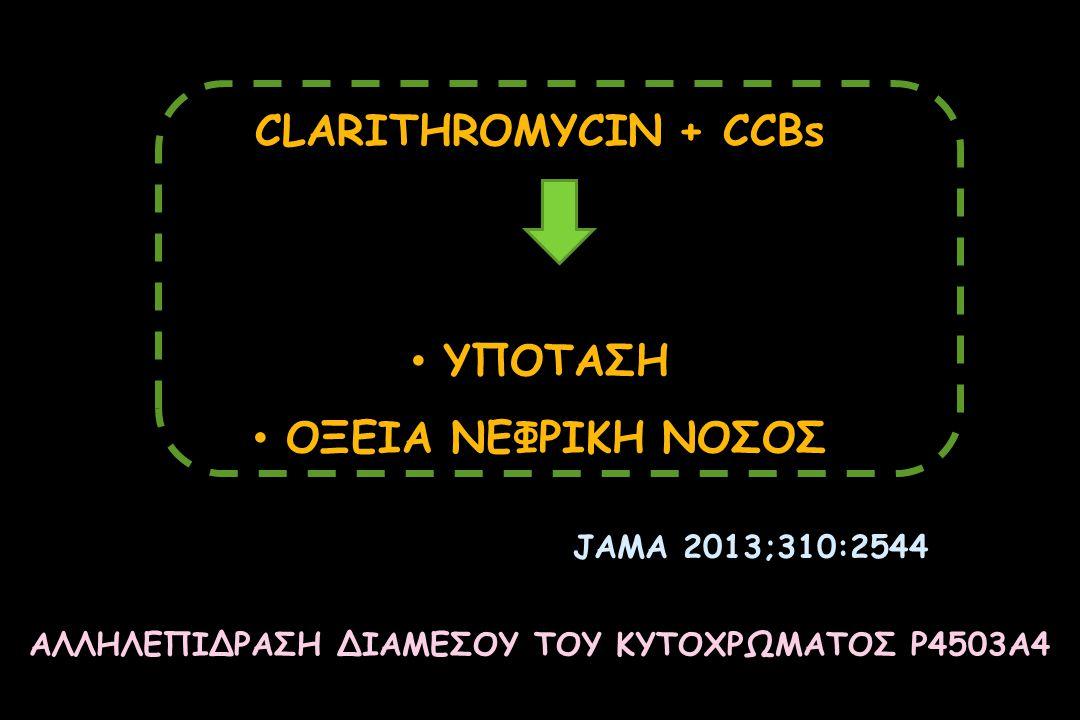 CLARITHROMYCIN + CCBs ΥΠΟΤΑΣΗ ΟΞΕΙΑ ΝΕΦΡΙΚΗ ΝΟΣΟΣ JAMA 2013;310:2544 ΑΛΛΗΛΕΠΙΔΡΑΣΗ ΔΙΑΜΕΣΟΥ ΤΟΥ ΚΥΤΟΧΡΩΜΑΤΟΣ P4503A4