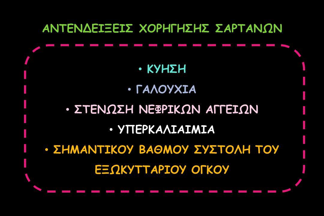 ΚΥΗΣΗ ΓΑΛΟΥΧΙΑ ΣΤΕΝΩΣΗ ΝΕΦΡΙΚΩΝ ΑΓΓΕΙΩΝ ΥΠΕΡΚΑΛΙΑΙΜΙΑ ΣΗΜΑΝΤΙΚΟΥ ΒΑΘΜΟΥ ΣΥΣΤΟΛΗ ΤΟΥ ΕΞΩΚΥΤΤΑΡΙΟΥ ΟΓΚΟΥ ΑΝΤΕΝΔΕΙΞΕΙΣ ΧΟΡΗΓΗΣΗΣ ΣΑΡΤΑΝΩΝ