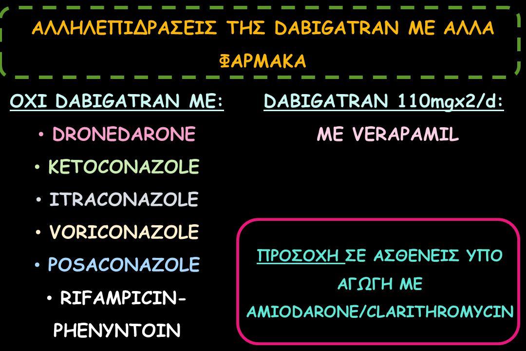 ΑΛΛΗΛΕΠΙΔΡΑΣΕΙΣ ΤΗΣ DABIGATRAN ME ΑΛΛΑ ΦΑΡΜΑΚΑ ΟΧΙ DABIGATRAN ME: DRONEDARONE KETOCONAZOLE ITRACONAZOLE VORICONAZOLE POSACONAZOLE RIFAMPICIN- PHENYNTO
