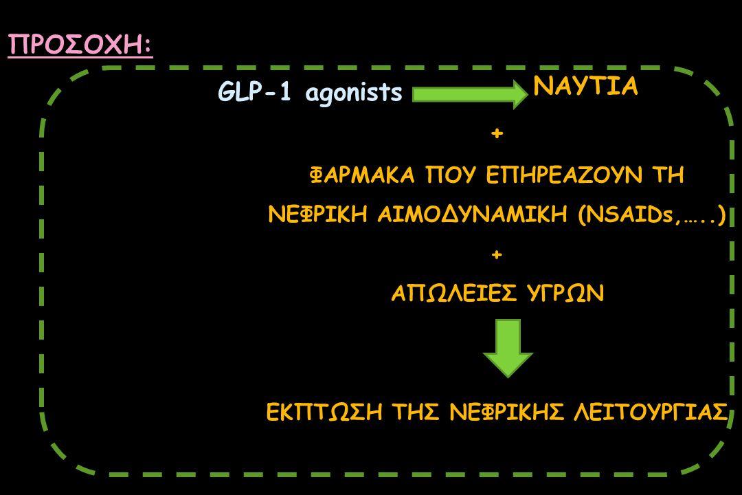 NAYTIA + ΦΑΡΜΑΚΑ ΠΟΥ ΕΠΗΡΕΑΖΟΥΝ ΤΗ ΝΕΦΡΙΚΗ ΑΙΜΟΔΥΝΑΜΙΚΗ (NSAIDs,…..) + ΑΠΩΛΕΙΕΣ ΥΓΡΩΝ ΕΚΠΤΩΣΗ ΤΗΣ ΝΕΦΡΙΚΗΣ ΛΕΙΤΟΥΡΓΙΑΣ ΠΡΟΣΟΧΗ: GLP-1 agonists