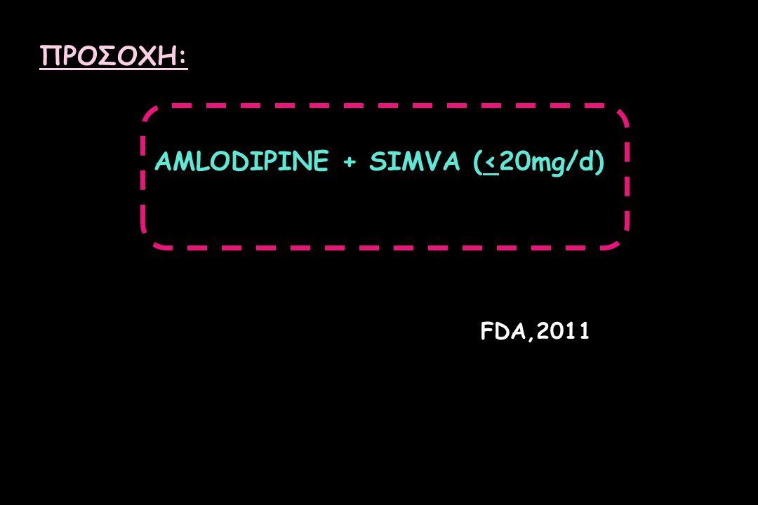 AMLODIPINE + SIMVA (<20mg/d) FDA,2011 ΠΡΟΣΟΧΗ: