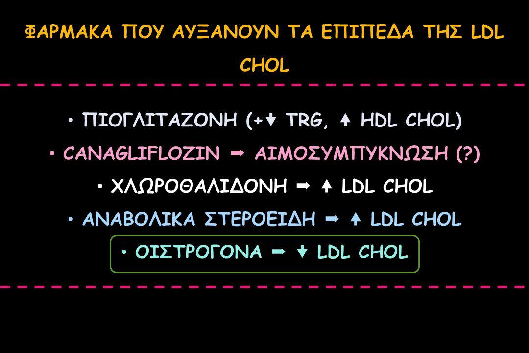 ΠΙΟΓΛΙΤΑΖΟΝΗ (+  TRG, HDL CHOL) CANAGLIFLOZIN  ΑΙΜΟΣΥΜΠΥΚΝΩΣΗ (?) ΧΛΩΡΟΘΑΛΙΔΟΝΗ  LDL CHOL ΑΝΑΒΟΛΙΚΑ ΣΤΕΡΟΕΙΔΗ  LDL CHOL ΟΙΣΤΡΟΓΟΝΑ   LDL CHOL ΦΑ