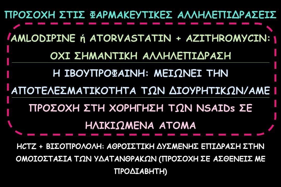 ΠΡΟΣΟΧΗ ΣΤΙΣ ΦΑΡΜΑΚΕΥΤΙΚΕΣ ΑΛΛΗΛΕΠΙΔΡΑΣΕΙΣ AMLODIPINE ή ATORVASTATIN + AZITHROMYCIN: ΟΧΙ ΣΗΜΑΝΤΙΚH ΑΛΛΗΛΕΠΙΔΡΑΣH H ΙΒΟΥΠΡΟΦΑΙΝΗ: ΜΕΙΩΝΕΙ ΤΗΝ ΑΠΟΤΕΛΕΣΜ