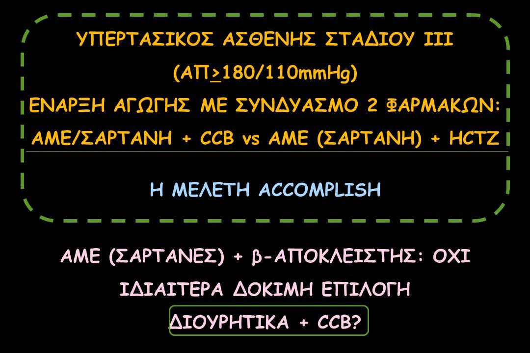 ΥΠΕΡΤΑΣΙΚΟΣ ΑΣΘΕΝΗΣ ΣΤΑΔΙΟΥ ΙΙΙ (ΑΠ>180/110mmHg) ΕΝΑΡΞΗ ΑΓΩΓΗΣ ΜΕ ΣΥΝΔΥΑΣΜΟ 2 ΦΑΡΜΑΚΩΝ: ΑΜΕ/ΣΑΡΤΑΝΗ + CCB vs AME (ΣΑΡΤΑΝΗ) + HCTZ AME (ΣΑΡΤΑΝΕΣ) + β-Α