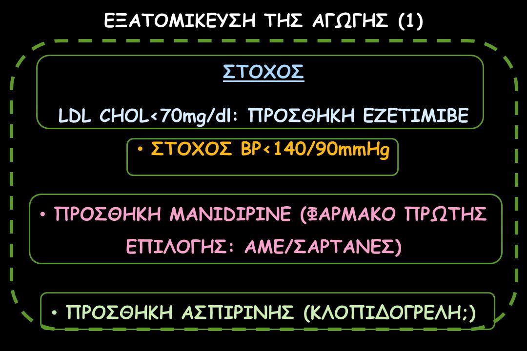 ΕΞΑΤΟΜΙΚΕΥΣΗ ΤΗΣ ΑΓΩΓΗΣ (1) LDL CHOL<70mg/dl: ΠΡΟΣΘΗΚΗ EZETIMIBE ΣΤΟΧΟΣ BP<140/90mmHg ΠΡΟΣΘΗΚΗ MANIDIPINE (ΦΑΡΜΑΚΟ ΠΡΩΤΗΣ ΕΠΙΛΟΓΗΣ: ΑΜΕ/ΣΑΡΤΑΝΕΣ) ΠΡΟΣ