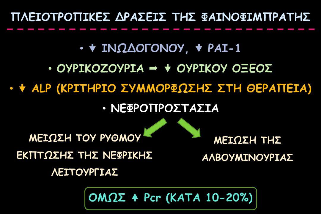 ΠΛΕΙΟΤΡΟΠΙΚΕΣ ΔΡΑΣΕΙΣ ΤΗΣ ΦΑΙΝΟΦΙΜΠΡΑΤΗΣ  ΙΝΩΔΟΓΟΝΟΥ,  PAI-1 ΟΥΡΙΚΟΖΟΥΡΙΑ   ΟΥΡΙΚΟΥ ΟΞΕΟΣ  ALP (ΚΡΙΤΗΡΙΟ ΣΥΜΜΟΡΦΩΣΗΣ ΣΤΗ ΘΕΡΑΠΕΙΑ) ΝΕΦΡΟΠΡΟΣΤΑΣΙΑ