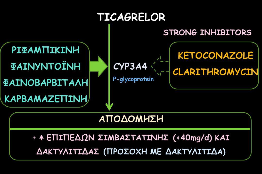 ΤΙCAGRELOR ΡΙΦΑΜΠΙΚΙΝΗ ΦΑΙΝΥΝΤΟΪΝΗ ΦΑΙΝΟΒΑΡΒΙΤΑΛΗ ΚΑΡΒΑΜΑΖΕΠΙΝΗ KETOCONAZOLE CLARITHROMYCIN CYP3A4 ΑΠΟΔΟΜΗΣΗ + ΕΠΙΠΕΔΩΝ ΣΙΜΒΑΣΤΑΤΙΝΗΣ (<40mg/d) ΚΑΙ ΔΑ