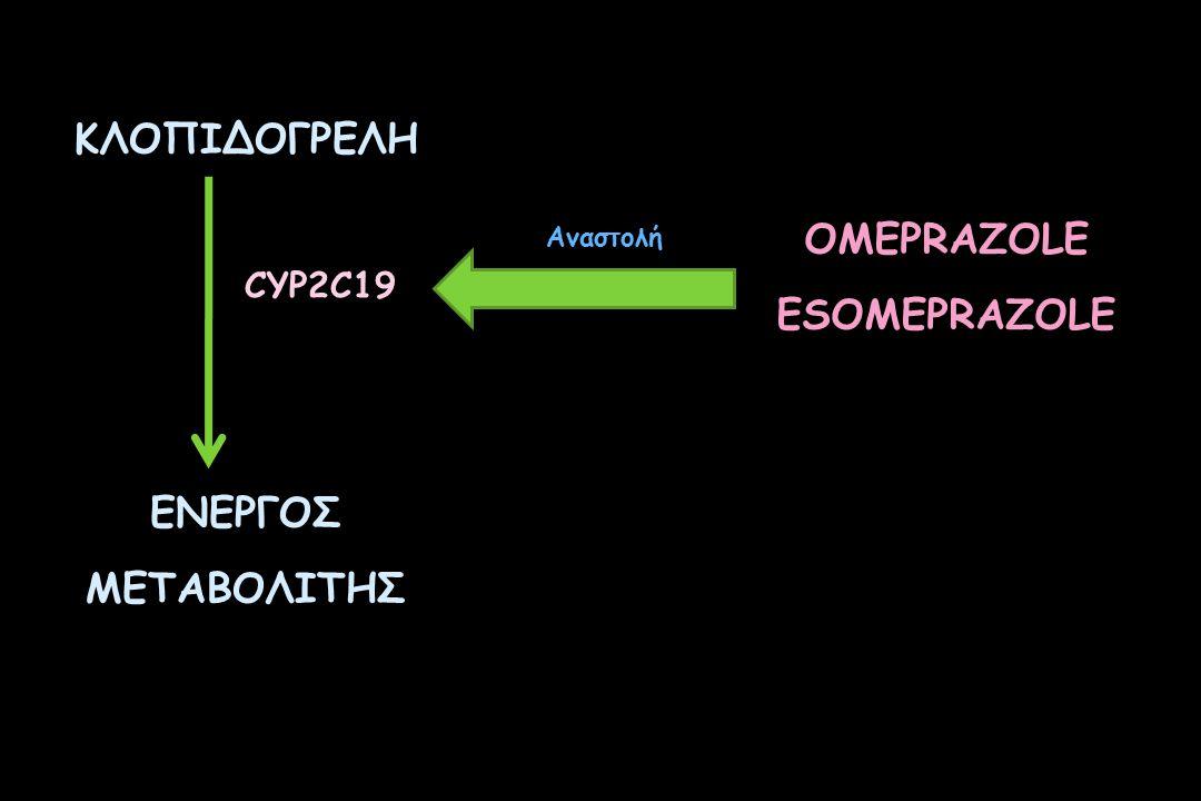 ΚΛΟΠΙΔΟΓΡΕΛΗ ΕΝΕΡΓΟΣ ΜΕΤΑΒΟΛΙΤΗΣ OMEPRAZOLE ESOMEPRAZOLE CYP2C19 Αναστολή