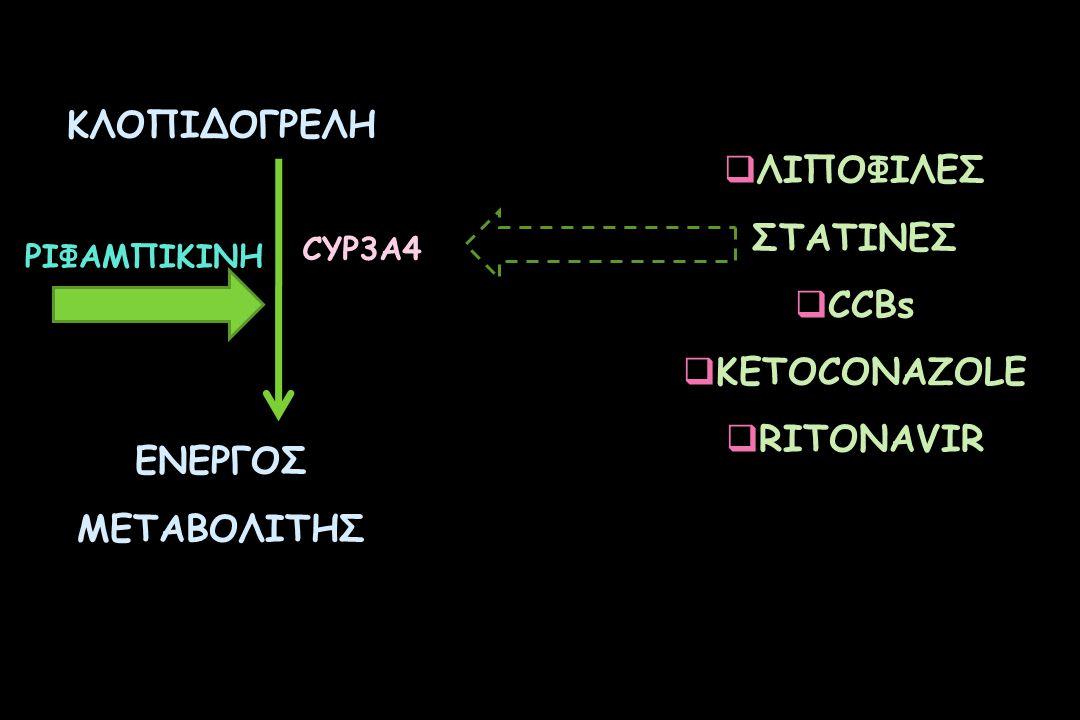 ΚΛΟΠΙΔΟΓΡΕΛΗ ΕΝΕΡΓΟΣ ΜΕΤΑΒΟΛΙΤΗΣ  ΛΙΠΟΦΙΛΕΣ ΣΤΑΤΙΝΕΣ  CCBs  KETOCONAΖΟLE  RITONAVIR CYP3Α4 ΡΙΦΑΜΠΙΚΙΝΗ
