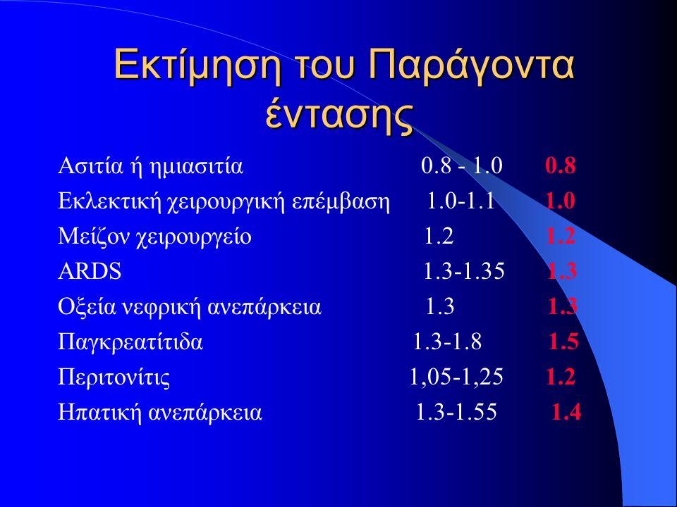 Εκτίμηση του Παράγοντα έντασης Εκτίμηση του Παράγοντα έντασης Ασιτία ή ημιασιτία 0.8 - 1.0 0.8 Εκλεκτική χειρουργική επέμβαση 1.0-1.1 1.0 Μείζον χειρουργείο 1.2 1.2 ARDS 1.3-1.35 1.3 Οξεία νεφρική ανεπάρκεια 1.3 1.3 Παγκρεατίτιδα 1.3-1.8 1.5 Περιτονίτις 1,05-1,25 1.2 Ηπατική ανεπάρκεια 1.3-1.55 1.4