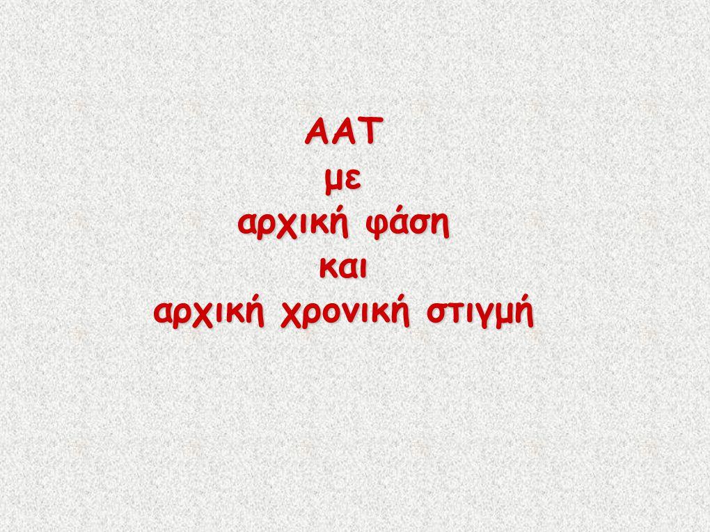 Αν η μελέτη μιας ΑΑΤ αρχίζει μια χρονική στιγμή διάφορη του μηδενός (t 0 ≠ 0), τότε ισχύει: αρνητικές Οι χρονικές στιγμές t και t 0 μπορεί να είναι αρνητικές!!.