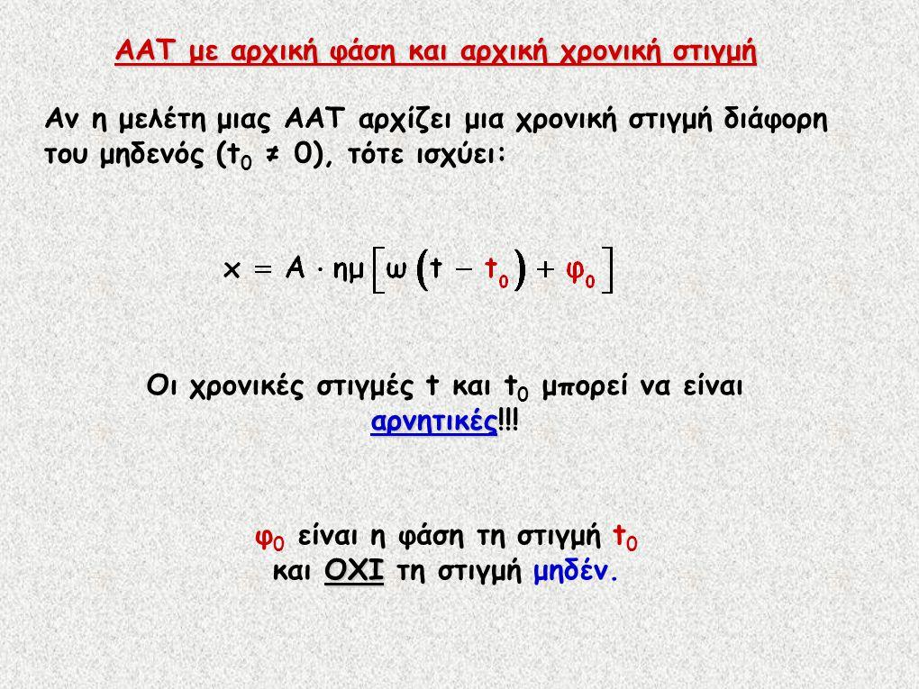 Αν η μελέτη μιας ΑΑΤ αρχίζει μια χρονική στιγμή διάφορη του μηδενός (t 0 ≠ 0), τότε ισχύει: αρνητικές Οι χρονικές στιγμές t και t 0 μπορεί να είναι αρ