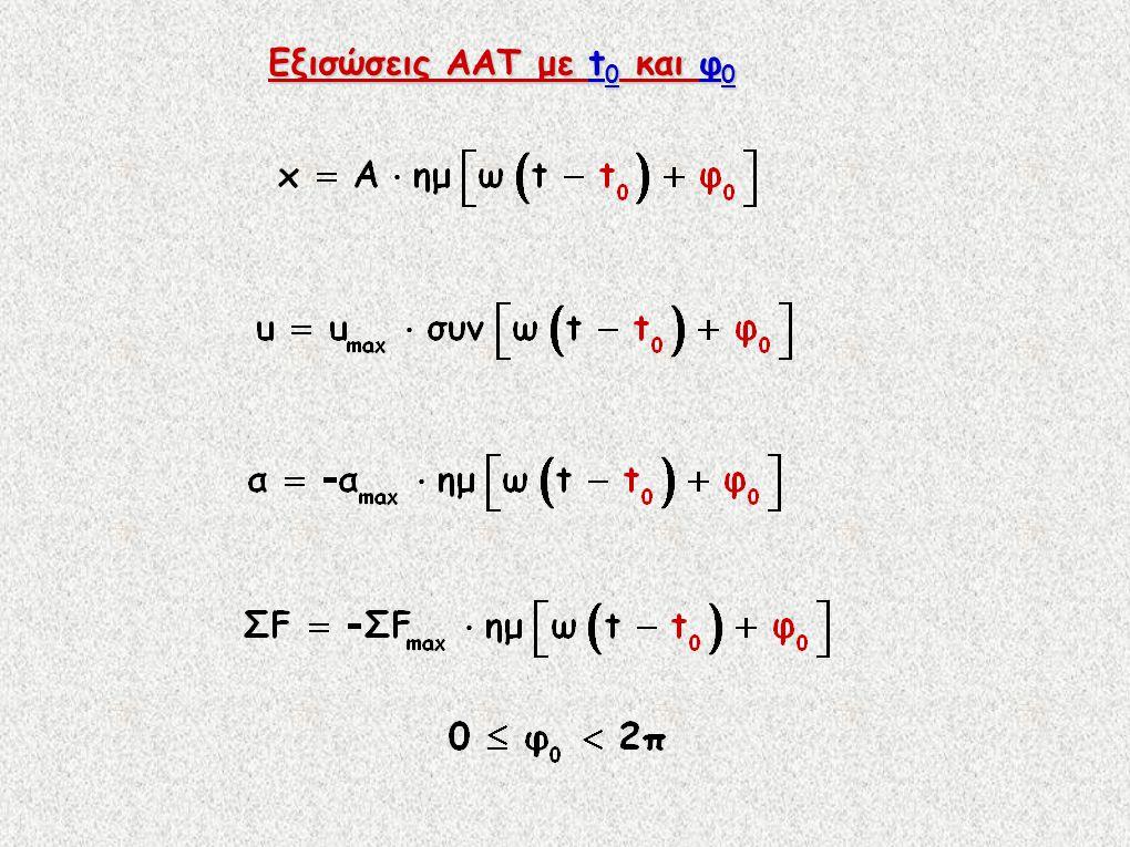 Εξισώσεις ΑΑΤ με t 0 και φ 0