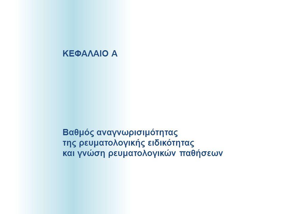 ΚΕΦΑΛΑΙΟ A Βαθμός αναγνωρισιμότητας της ρευματολογικής ειδικότητας και γνώση ρευματολογικών παθήσεων