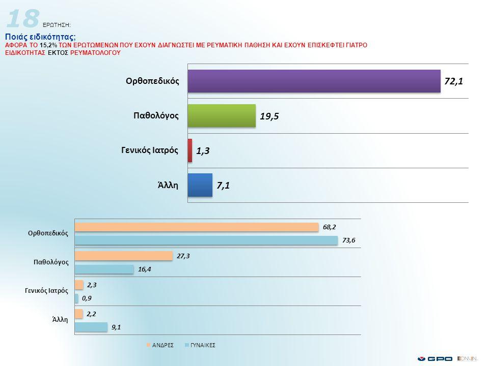 18 ΕΡΩΤΗΣΗ: Ποιάς ειδικότητας; ΑΦΟΡΑ ΤΟ 15,2% ΤΩΝ ΕΡΩΤΩΜΕΝΩΝ ΠΟΥ ΕΧΟΥΝ ΔΙΑΓΝΩΣΤΕΙ ΜΕ ΡΕΥΜΑΤΙΚΗ ΠΑΘΗΣΗ ΚΑΙ ΕΧΟΥΝ ΕΠΙΣΚΕΦΤΕΙ ΓΙΑΤΡΟ ΕΙΔΙΚΟΤΗΤΑΣ ΕΚΤΟΣ ΡΕΥΜΑΤΟΛΟΓΟΥ