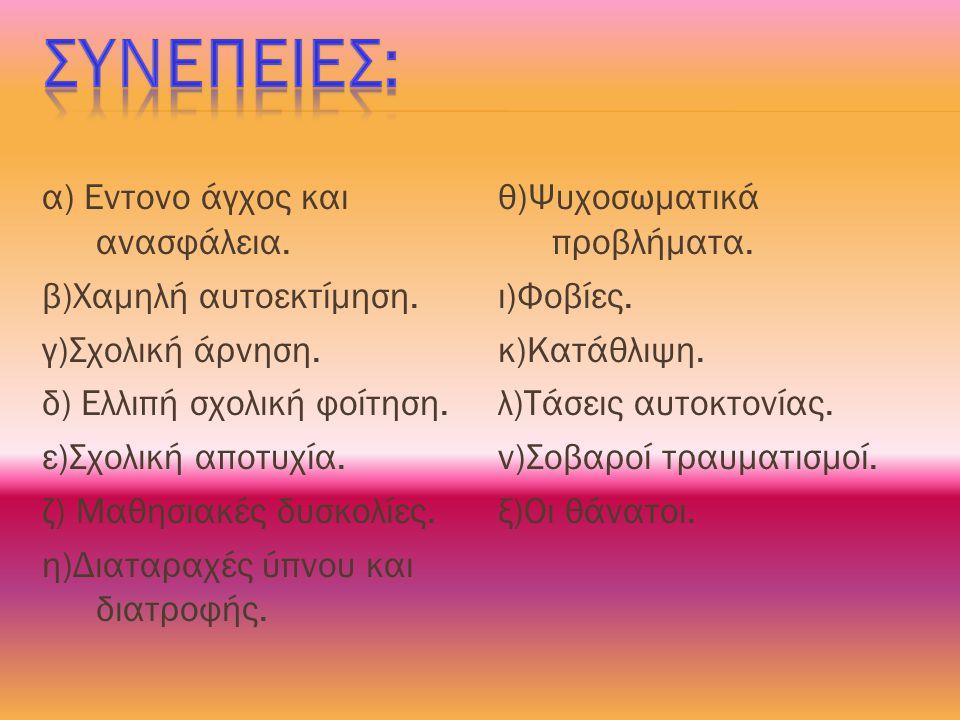 α) Εντονο άγχος και ανασφάλεια. β)Χαμηλή αυτοεκτίμηση. γ)Σχολική άρνηση. δ) Ελλιπή σχολική φοίτηση. ε)Σχολική αποτυχία. ζ) Μαθησιακές δυσκολίες. η)Δια