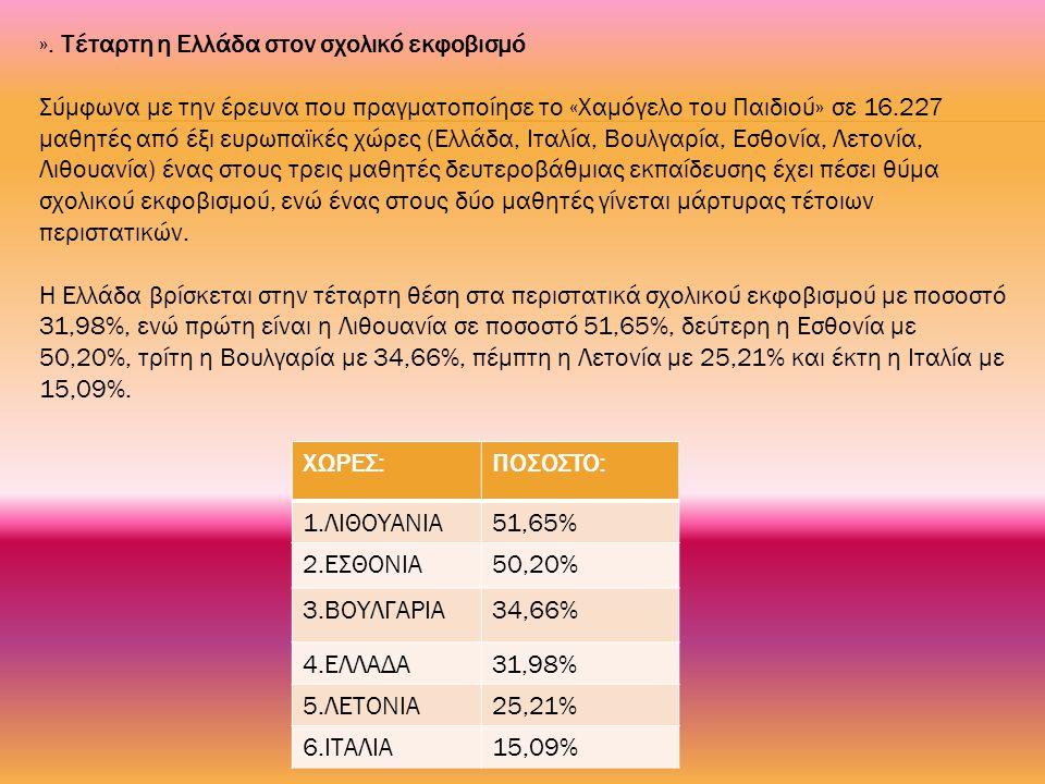». Tέταρτη η Ελλάδα στον σχολικό εκφοβισμό Σύμφωνα με την έρευνα που πραγματοποίησε το «Χαμόγελο του Παιδιού» σε 16.227 μαθητές από έξι ευρωπαϊκές χώρ