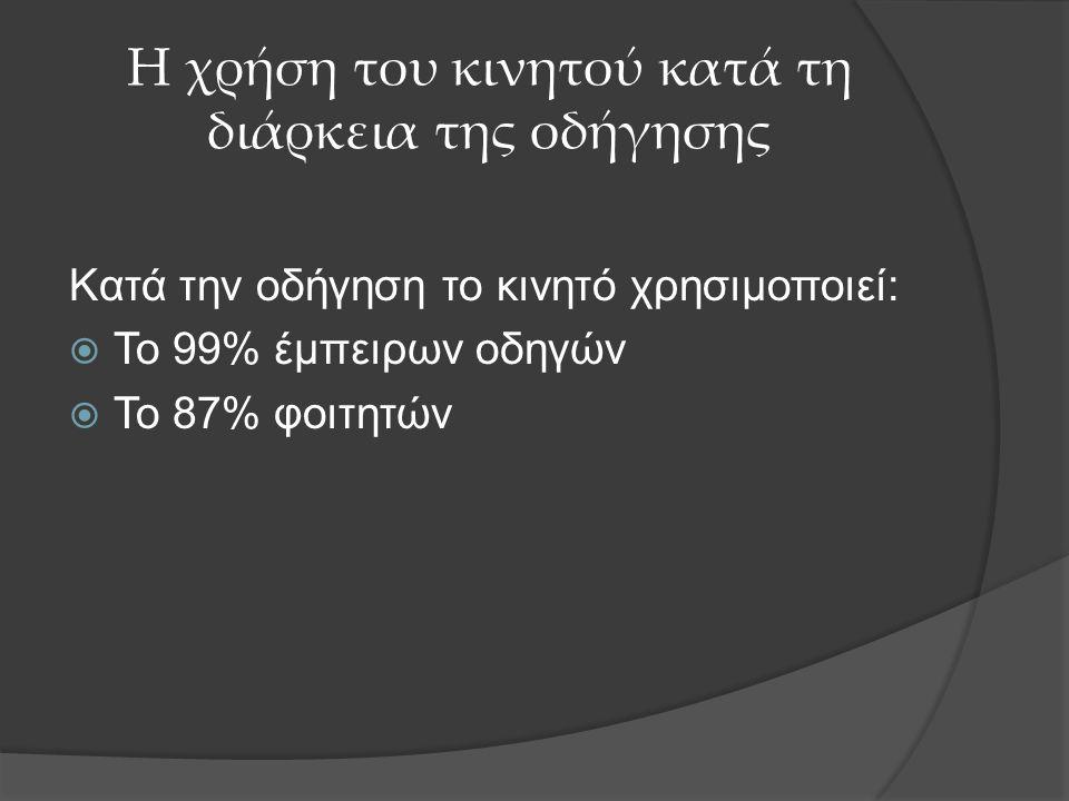 Η χρήση του κινητού κατά τη διάρκεια της οδήγησης Κατά την οδήγηση το κινητό χρησιμοποιεί:  Το 99% έμπειρων οδηγών  Το 87% φοιτητών