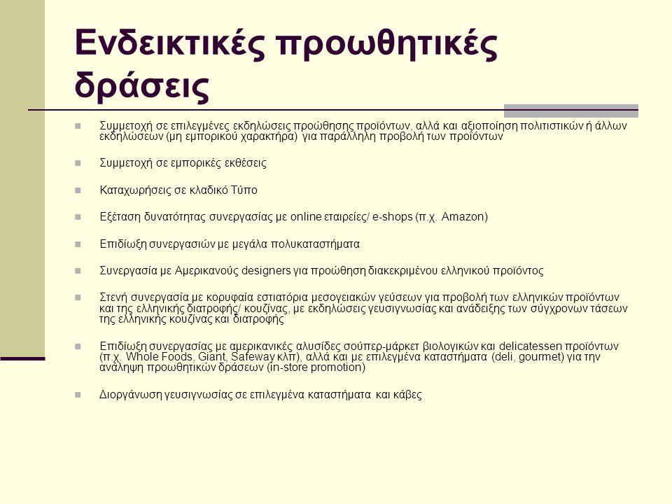 Ενδεικτικές προωθητικές δράσεις Συμμετοχή σε επιλεγμένες εκδηλώσεις προώθησης προϊόντων, αλλά και αξιοποίηση πολιτιστικών ή άλλων εκδηλώσεων (μη εμπορ
