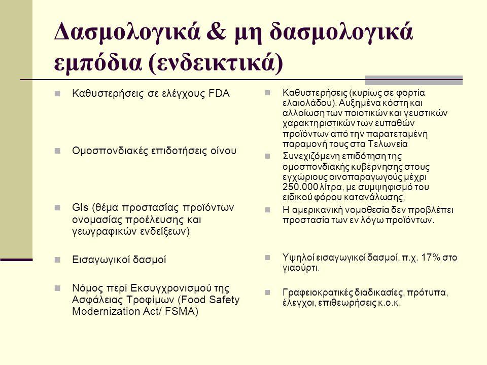 Δασμολογικά & μη δασμολογικά εμπόδια (ενδεικτικά) Καθυστερήσεις σε ελέγχους FDA Ομοσπονδιακές επιδοτήσεις οίνου GIs (θέμα προστασίας προϊόντων ονομασί